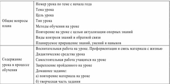 Тематическое планирование (по