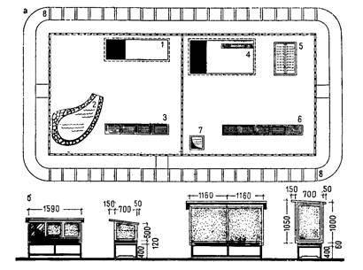 Схема участка живого уголка в